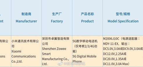 Early listings of Redmi K40 (M2006J10C) sow 33W charging and 5G