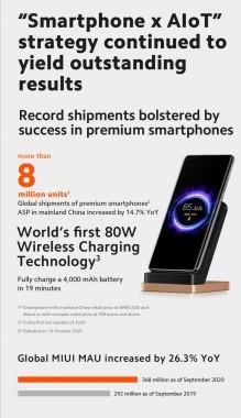 Xiaomi Q3 performance