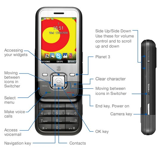 Flashback: social networking phones