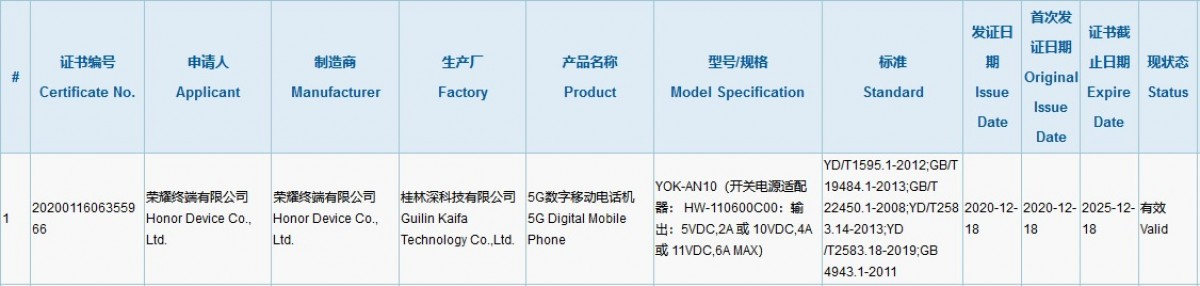 Honor V40 gets 3C certified with 66W charging
