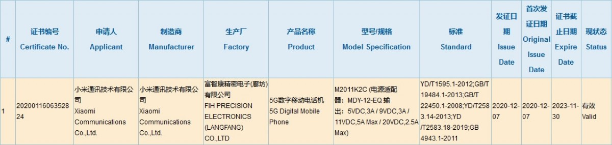 Xiaomi Mi 11 to come with 55W fast charging