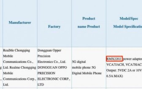 Realme GT 5G appears in 3C listing with 65W charging