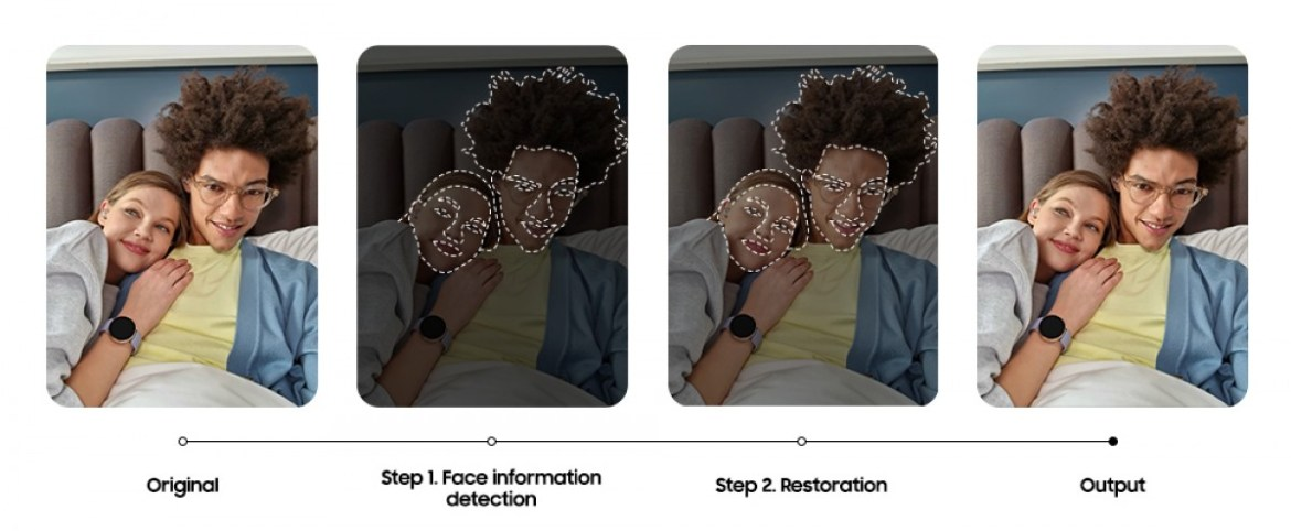 Samsung explains how it uses AI to enhance portrait shots on the Galaxy S21 series