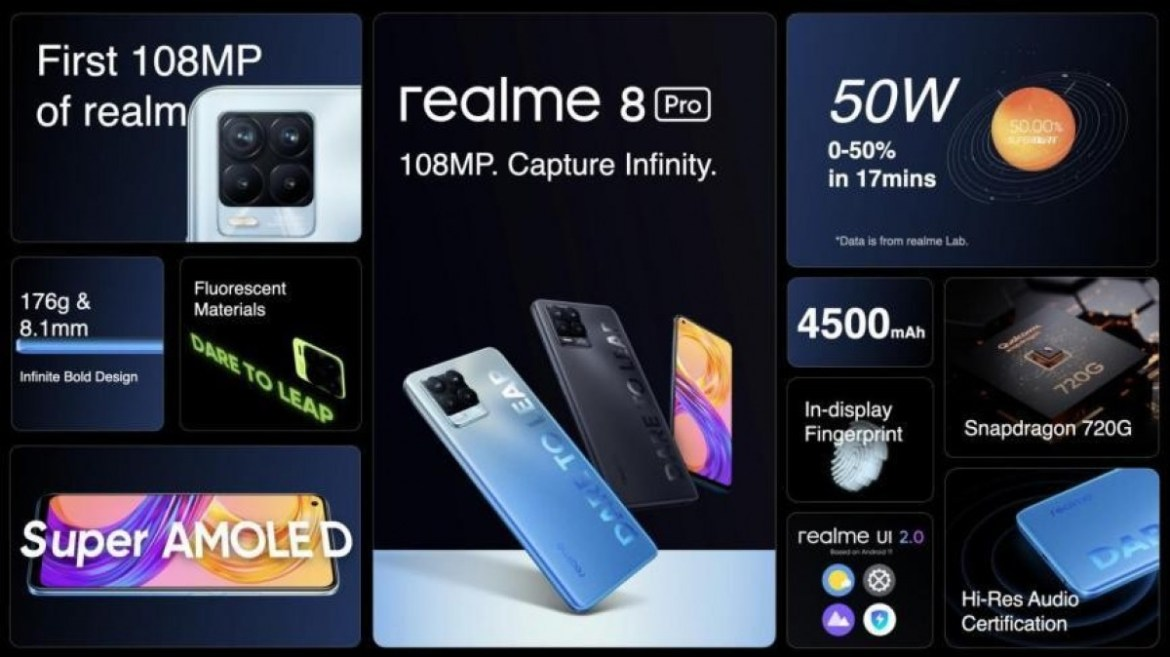 Realme 8 Pro unveiled with 108 MP main camera, 50W dart charging, Realme 8 tags along