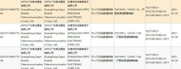 Oppo Reno6 series certifications surface - 3C and MIIT