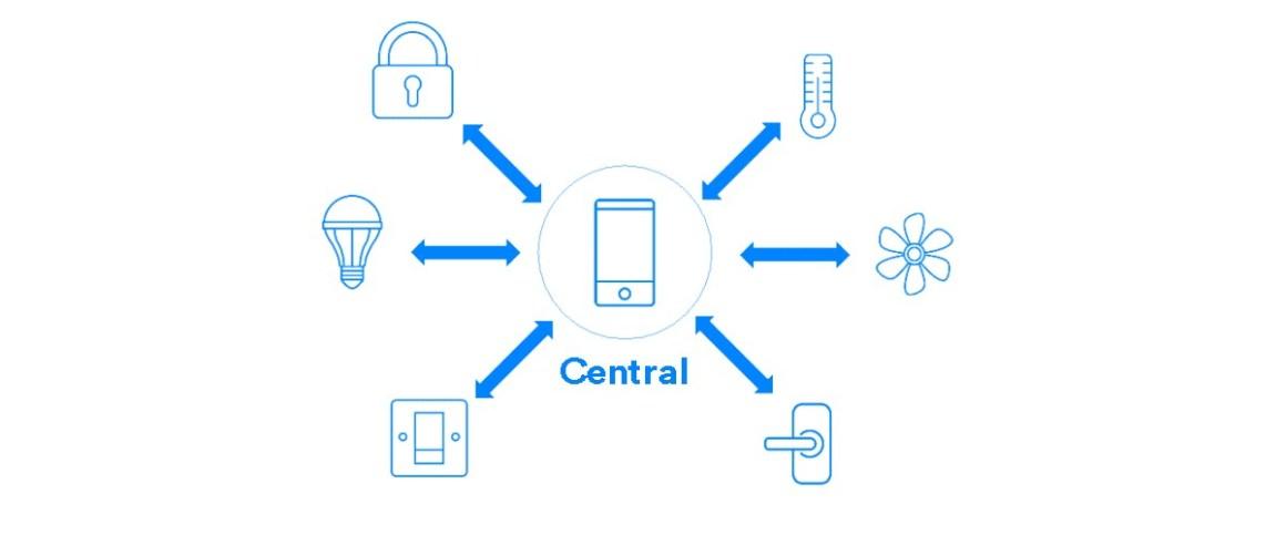 Flashback: a brief history of Bluetooth