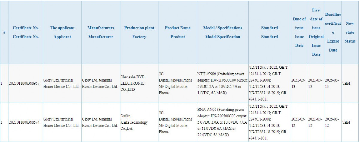 Honor 50 dan 50 Pro menerima sertifikasi 3C yang mengonfirmasi pengisian daya 66W dan 100W