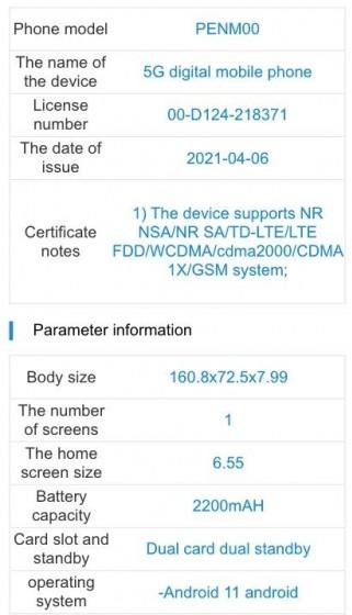 Oppo Reno6 Pro and Reno6 Pro+ key specs