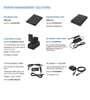 Just some of the optional accessories for the Toughbook S1