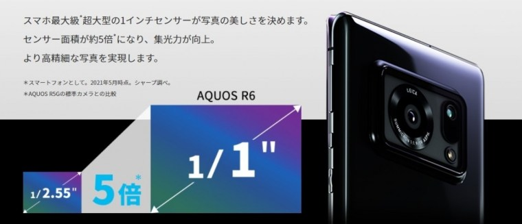 The Aquos R6 sensor is 5x bigger than sensors in other flagships