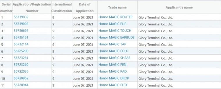 Honor paves its way to foldables, patents Magic Flip, Magic Fold, Magic Flex monikers