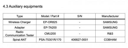Galaxy Watch4 LTE version certification