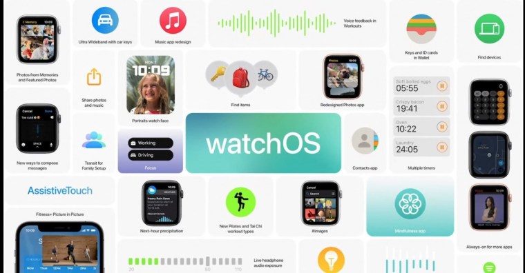 WatchOS 8 brings redesigned Photos app, new Portrait watch face