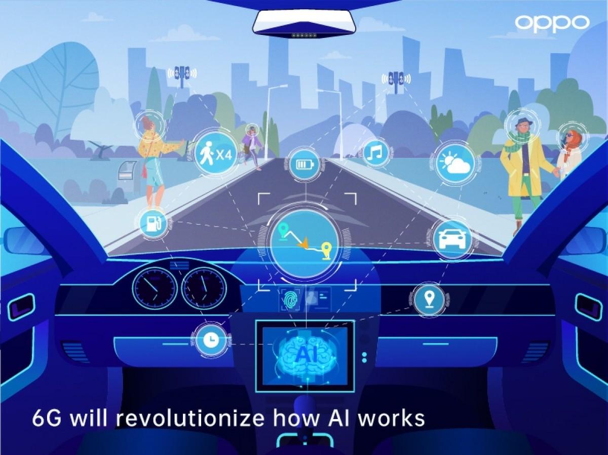Rencana Oppo untuk konektivitas 6G termasuk penggunaan AI yang merevolusi pada tahun 2035