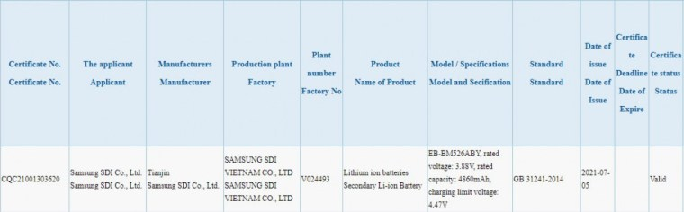 Samsung Galaxy M52 5G goes through 3C certfication, battery capacity revealed