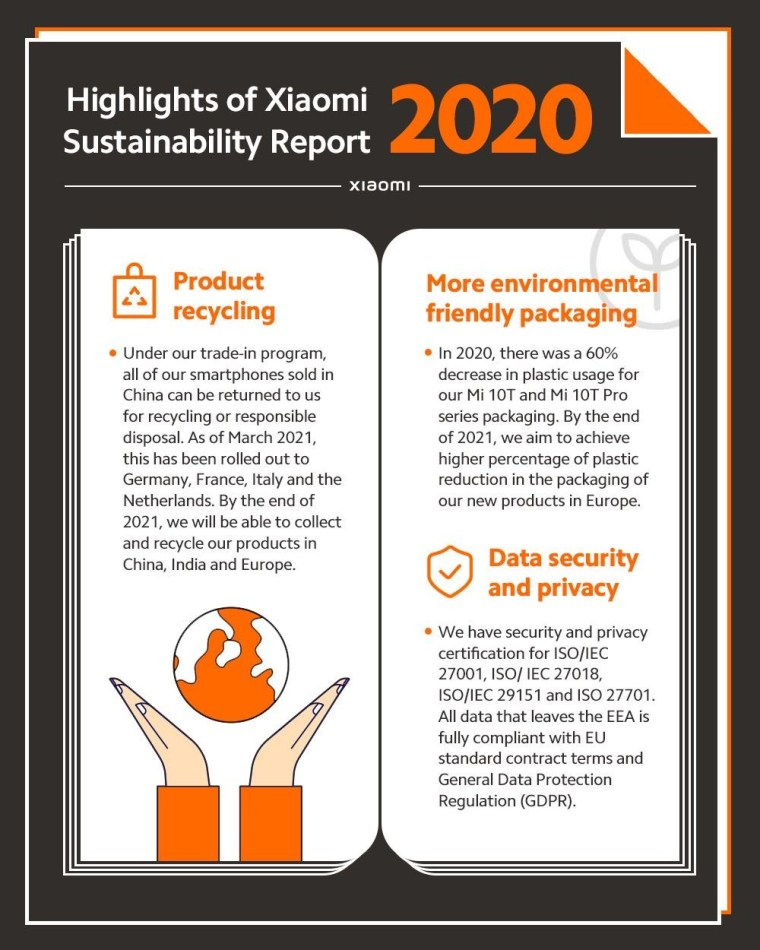 Xiaomi publishes its Sustainability Report 2020, which covers reducing waste, fighting COVID-19