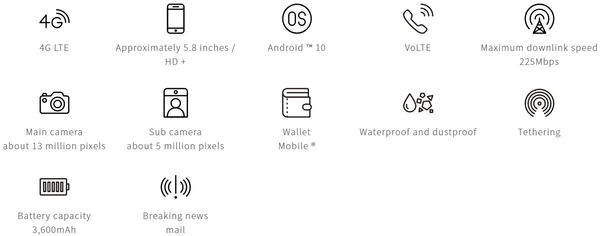 Samsung Galaxy A21 Simple SCV49 diluncurkan di Jepang, ponsel sederhana namun tahan lama