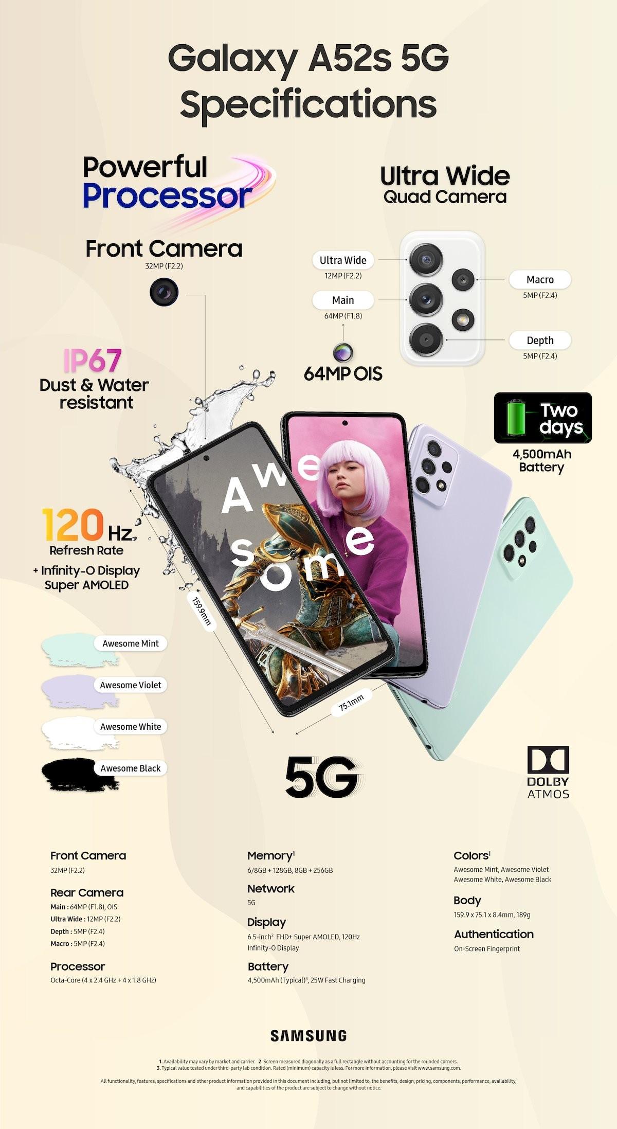 Samsung Galaxy A52s 5G diluncurkan dengan chipset Snapdragon 778G, pengisi daya 25W