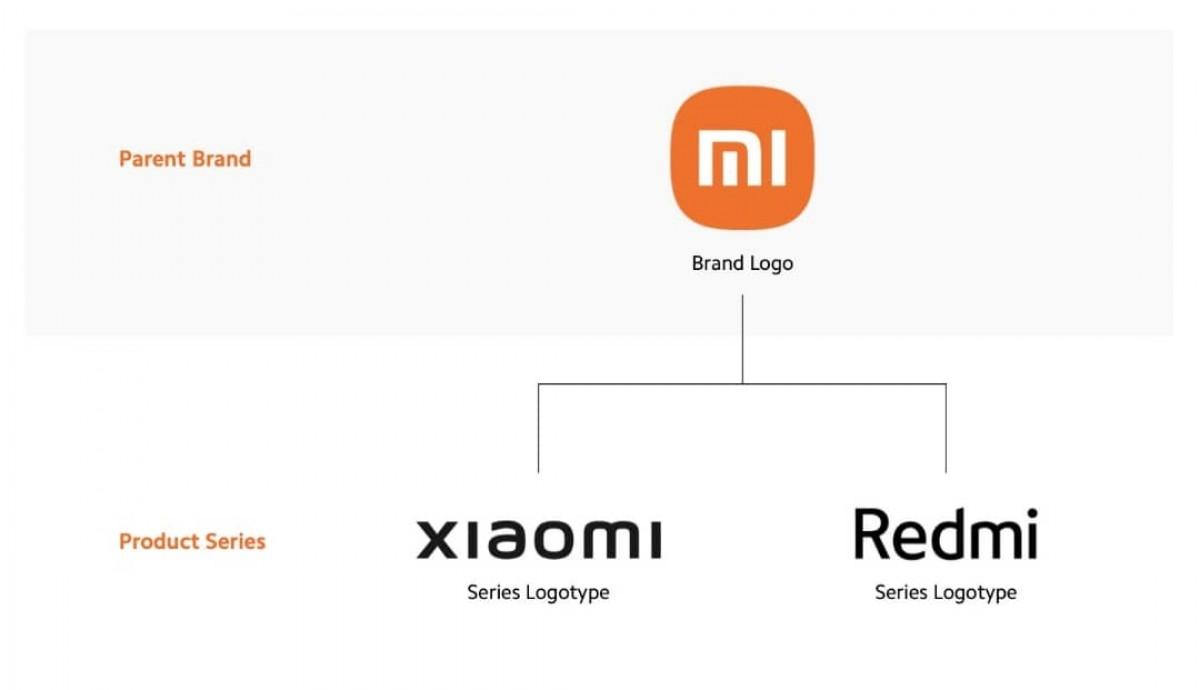 Xiaomi secara resmi membuang branding Mi untuk produknya