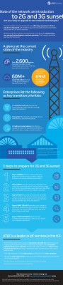 Infographics about AT&T's transition away from 2G and 3G