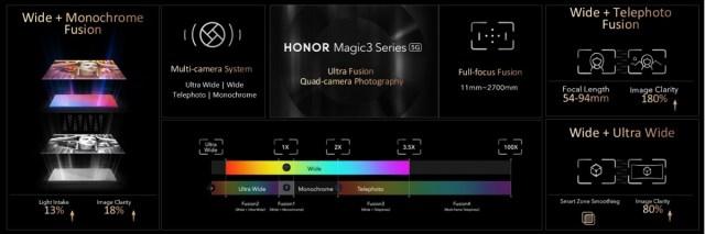 Honor details camera capabilities of the Magic3 series