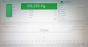 Applied Weighing's telemetry system provides real time silo content data and monitors weighing system faults
