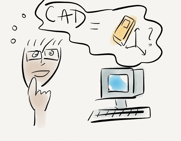 What is CAD