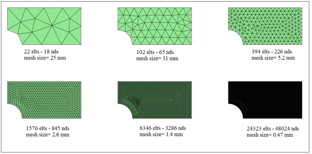 plate mesh sizes