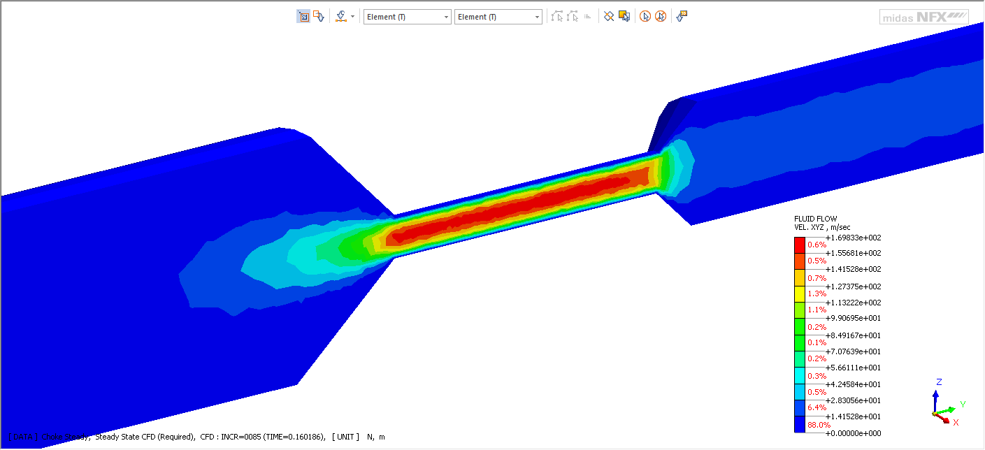 Analyze the Fluid Flow inside a Choke Valve - FEA for All