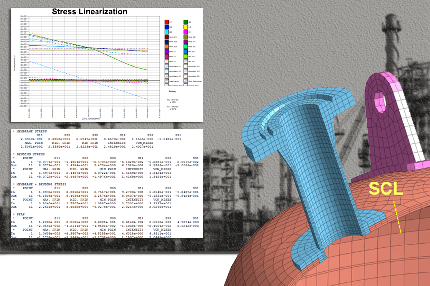 FEA Basics – Stress Linearization explained simply