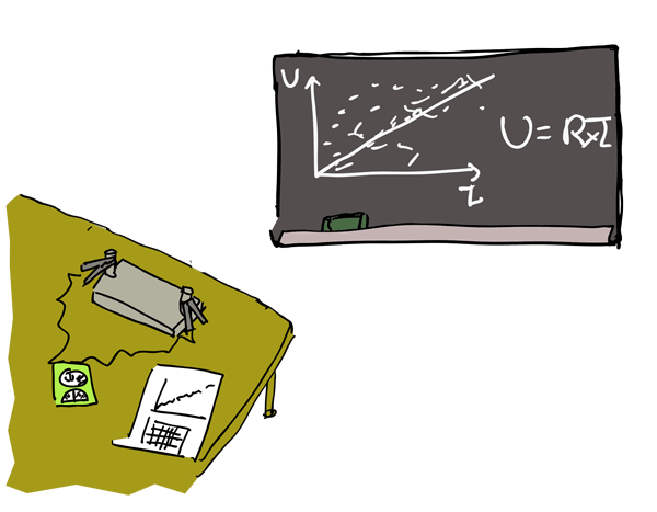 experience-and-equations