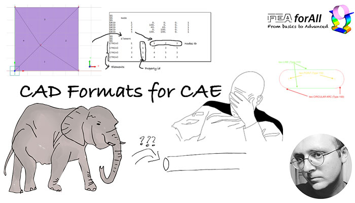 What are the best CAD formats for CAE Simulation? - FEAforall