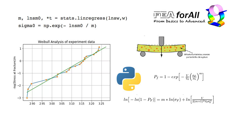 How to determine Weibull Law Parameters with Python? (Part 2