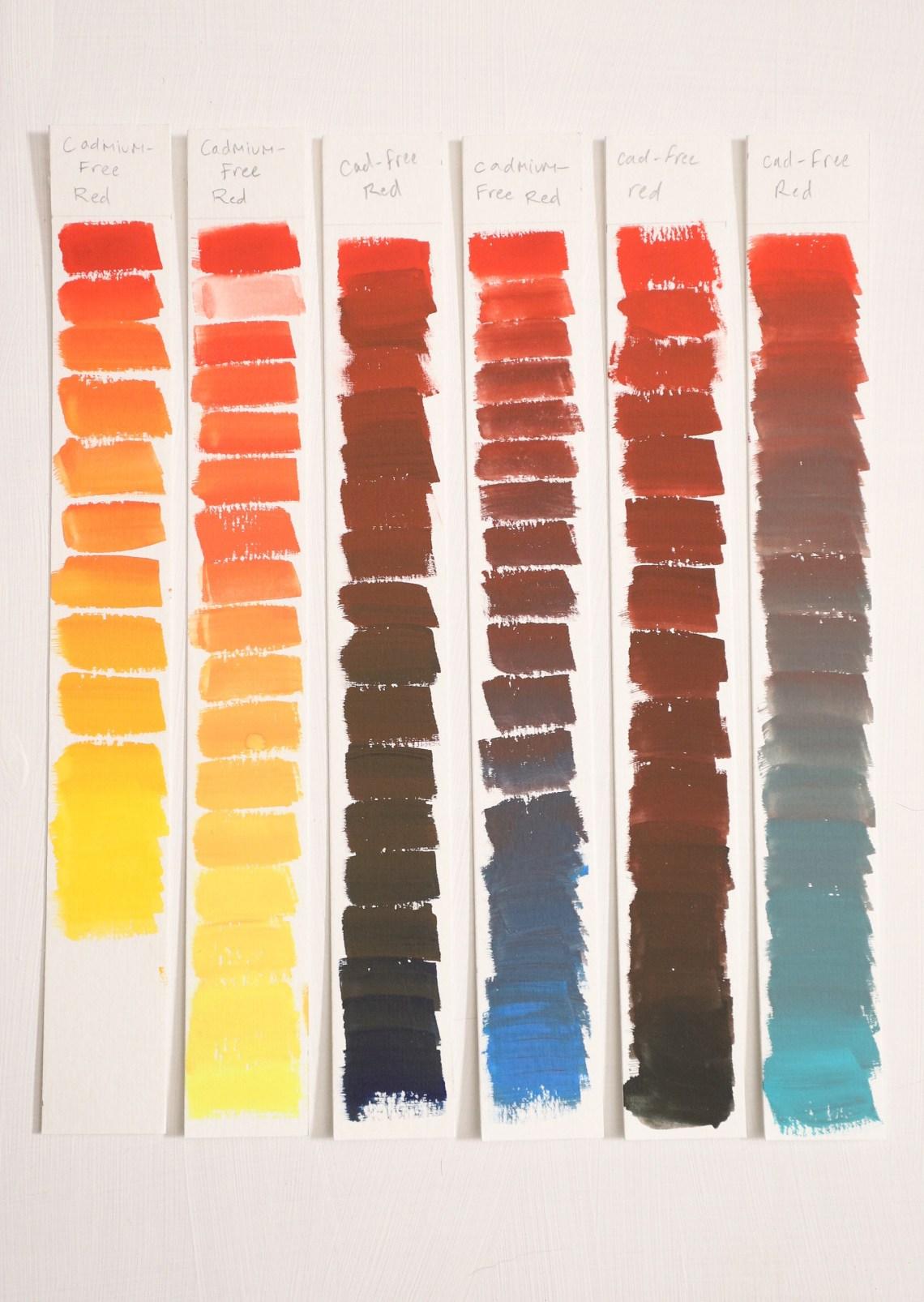 Cadmium-free red Gouache mixing chart