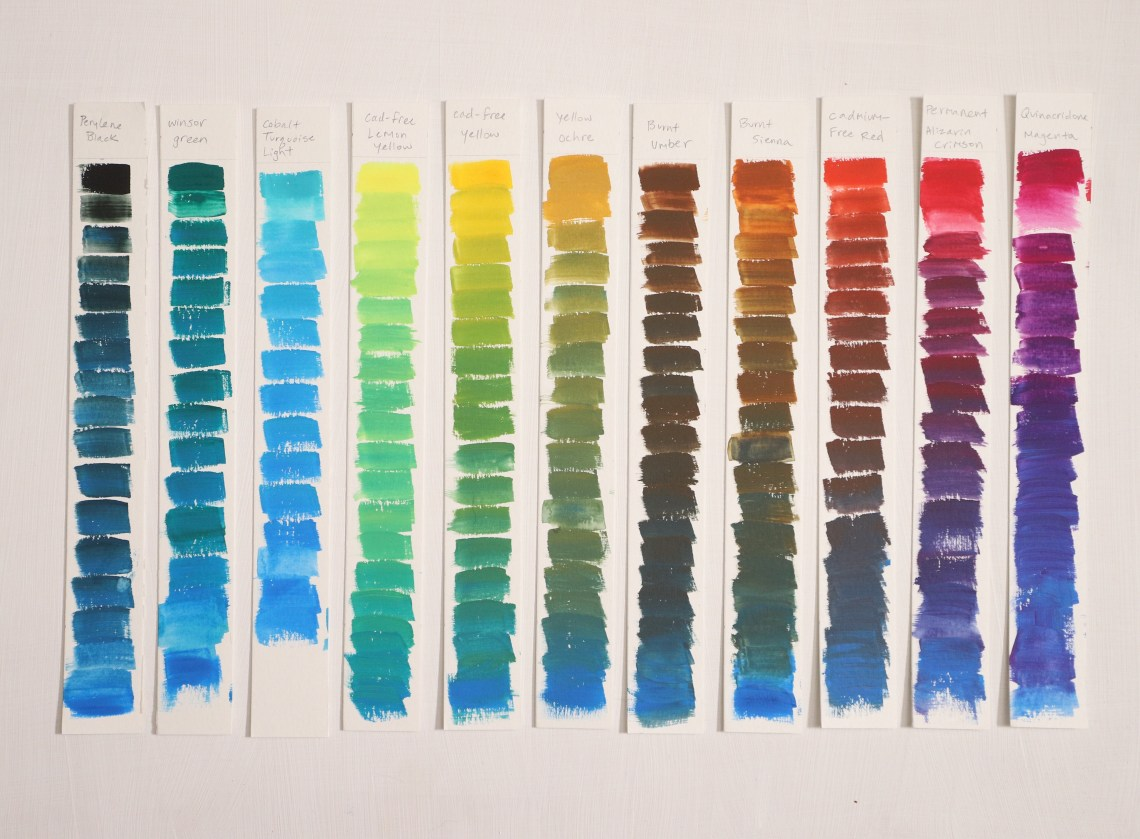 Primary blue Gouache mixing chart