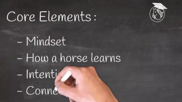 1. Core Elements