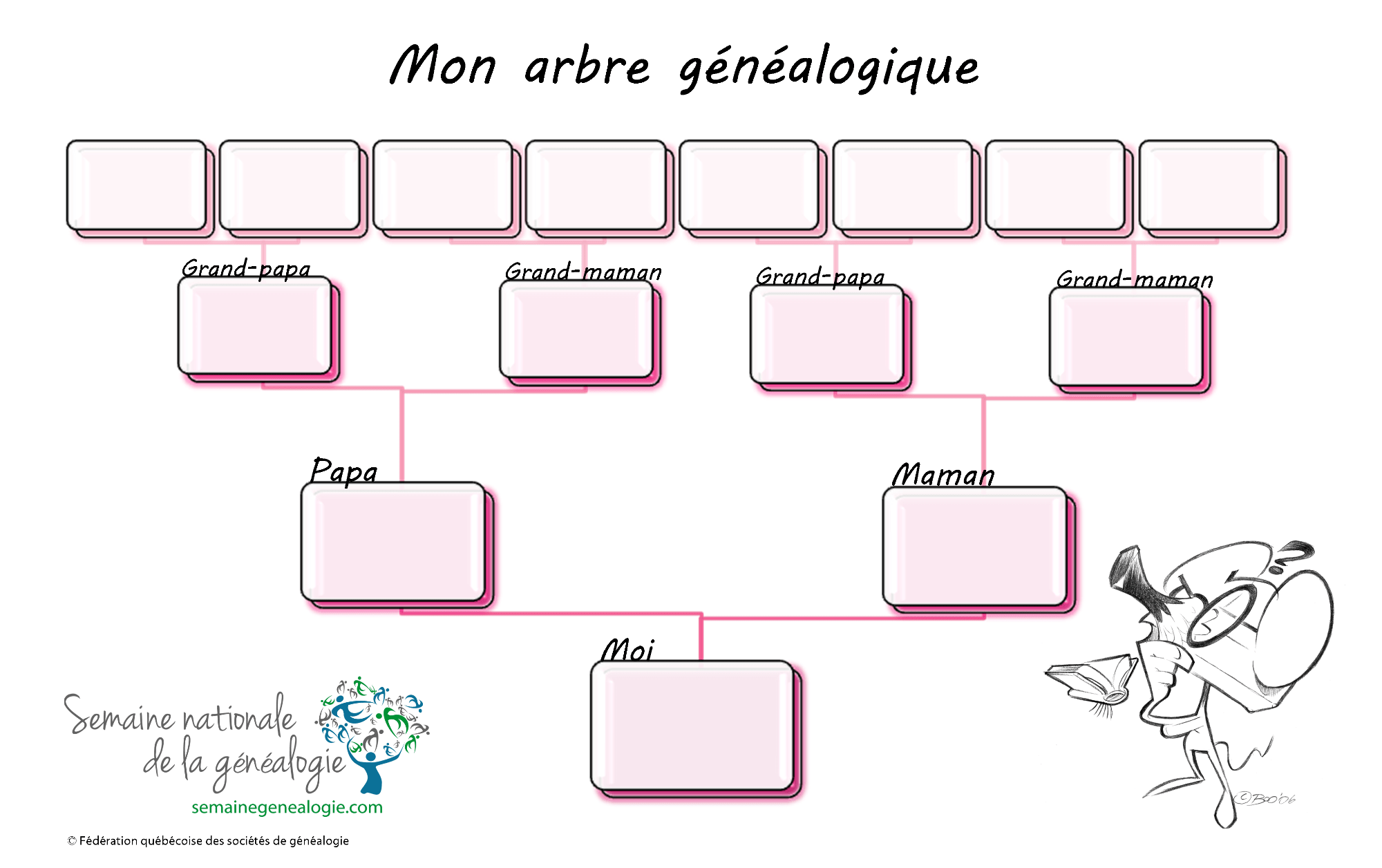 Creer Son Arbre Genealogique