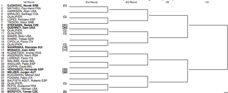 Australian Open 2013 draw 1