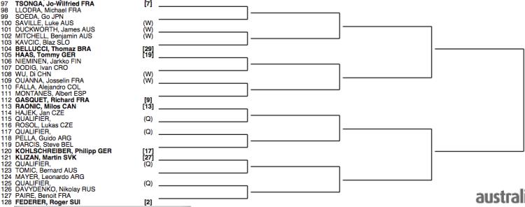 Australian Open 2013 draw 4