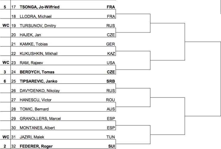 Dubai 2013 draw 2