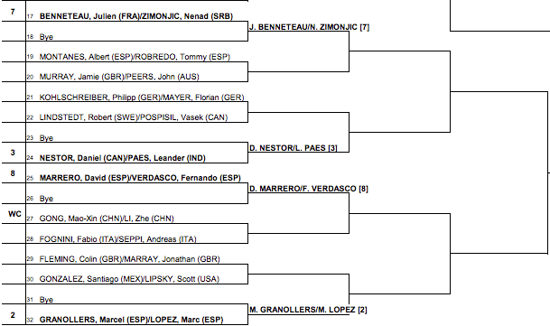 Shanghai masters 2013 doubles draw 2