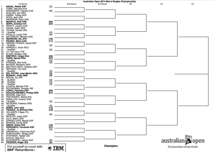 Australian Open 2014 Draw 1:2