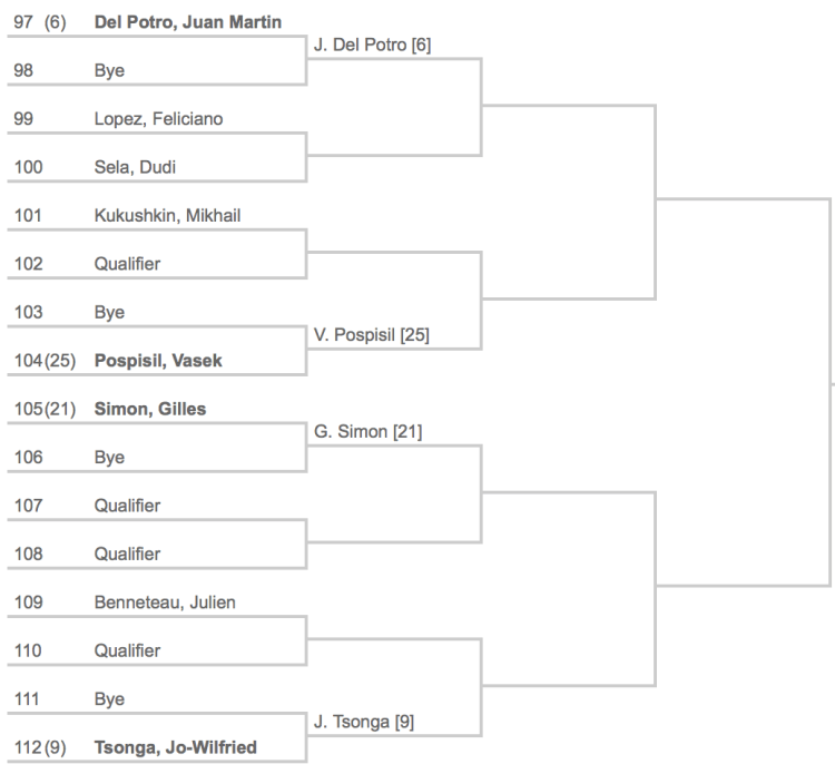 Indian Wells 2014 Draw 7:8