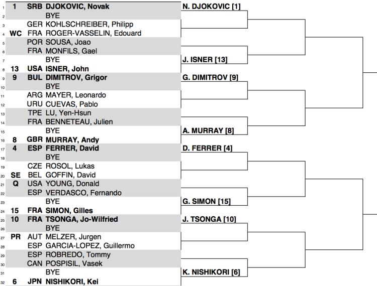 Paris masters 2014 draw 1:2