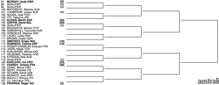 2015 Australian Open draw 4:4