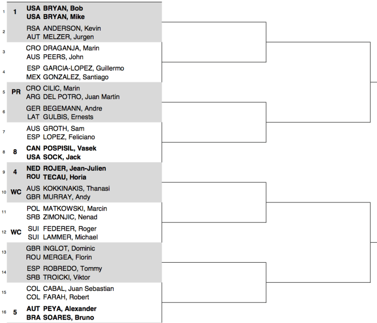 2015 BNP Paribas Open doubles draw 1:2