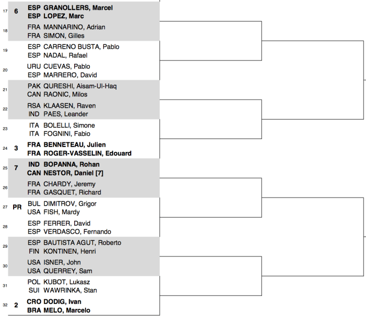 2015 BNP Paribas Open doubles draw 2:2