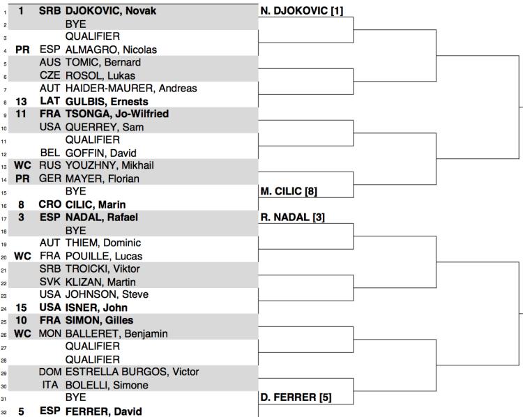 2015 Monte Carlo Draw 1:2