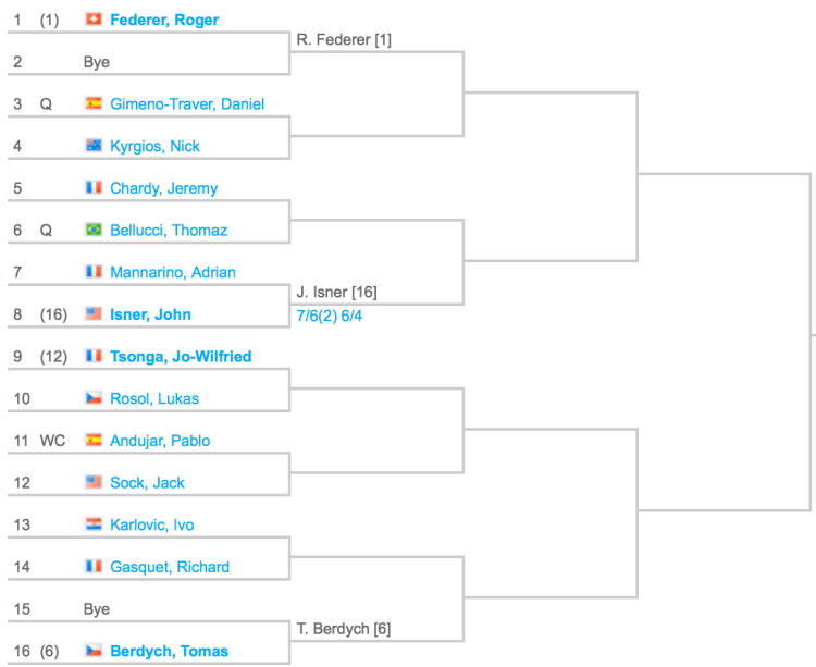 2015 Madrid Masters Draw 1:4