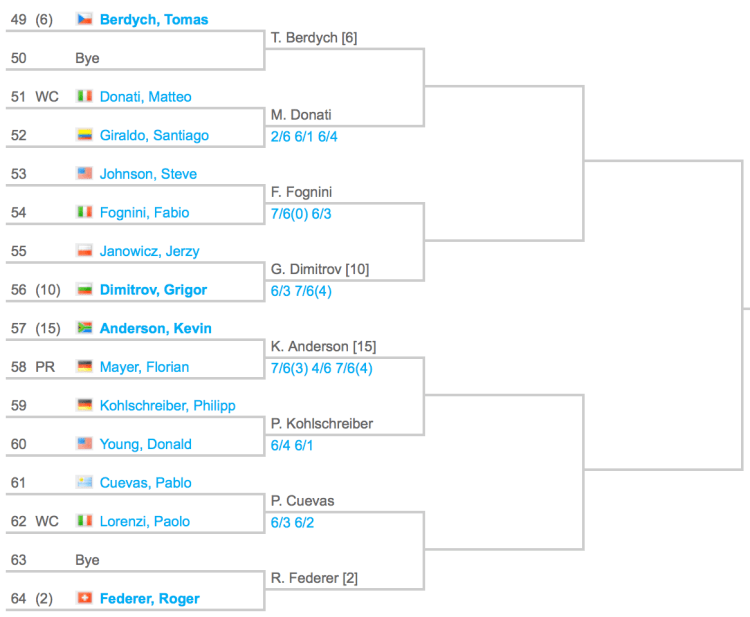 2015 Rome Masters Draw 4:4